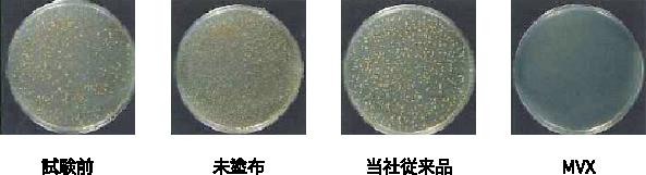 黄色ブドウ球菌の繁殖を比較